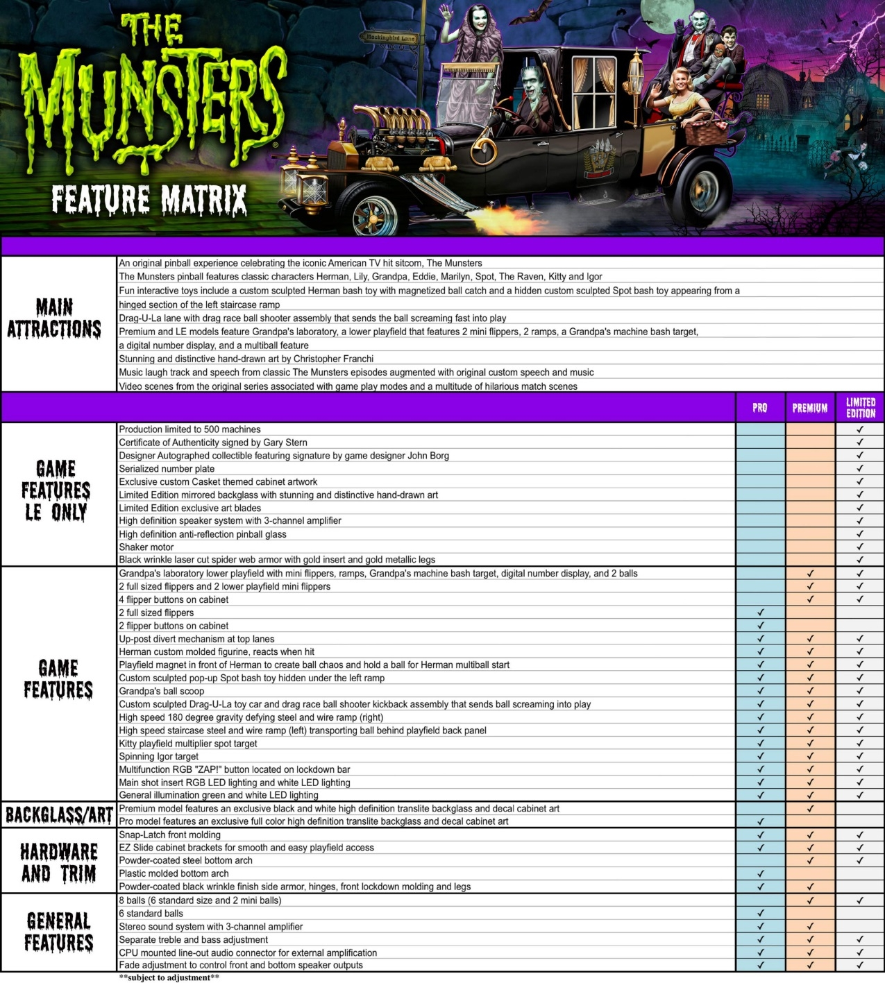 Munsters Matrix